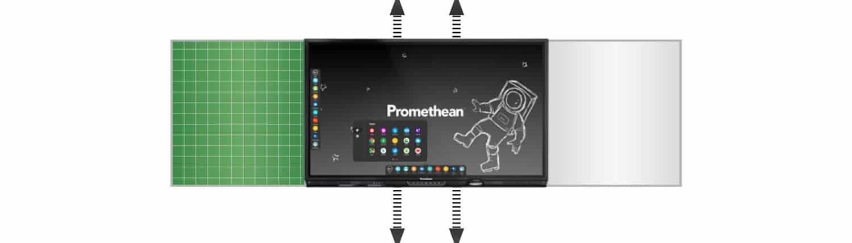Ein ActivPanel von Promethean